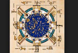 Horoscop egiptean
